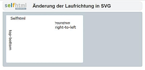 SVG/Elemente/Te...